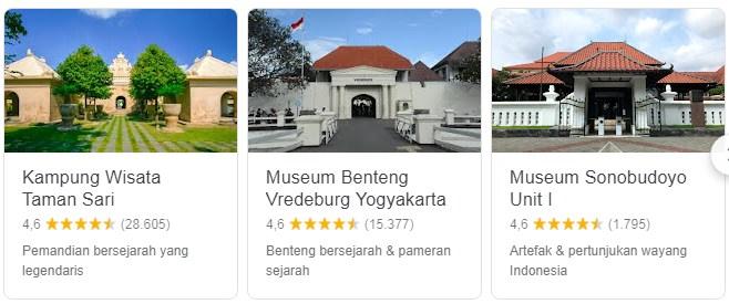 Tempat wisata populer di sekitar Kraton Yogyakarta